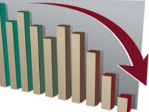 India Inc Profitability At Five Year Low