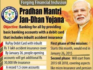 Deposits Jan Dhan Accounts Rise Rs 64 250 Crore Rupees