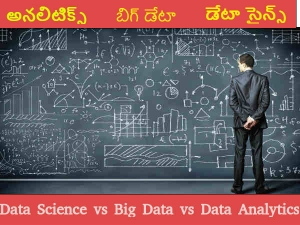 Important Points About Data Analytics India