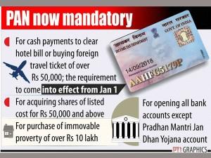 Pan Made Mandatory Opening Bank Accounts From January